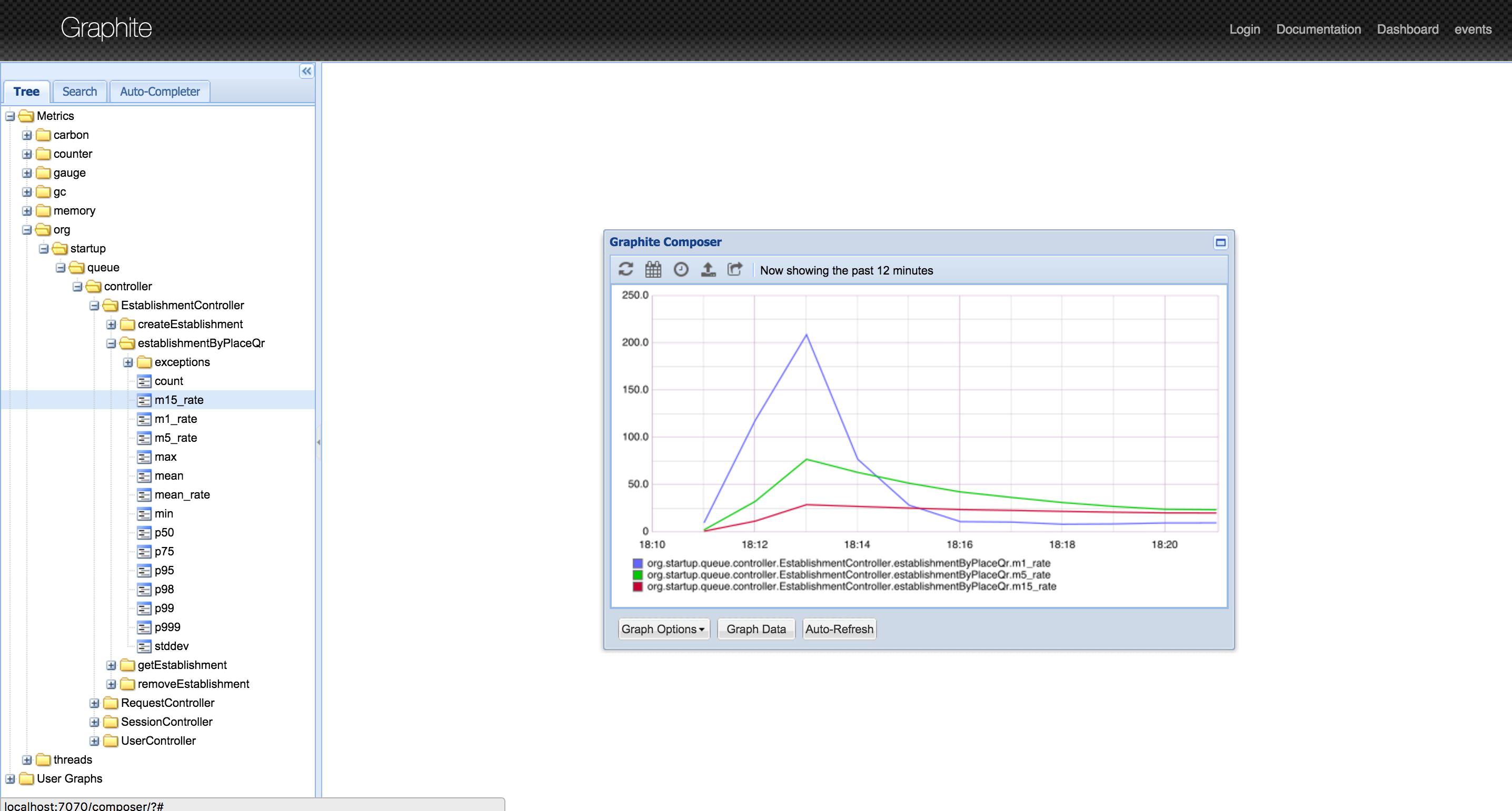 Monitoring your Spring application using Dropwizard metrics module