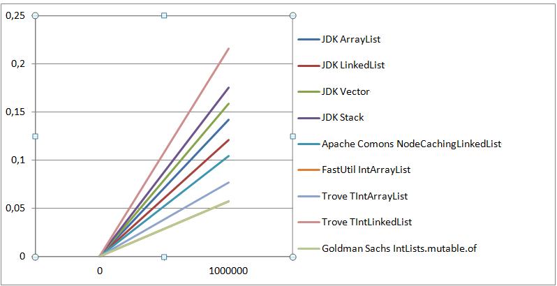 IndexOf Method